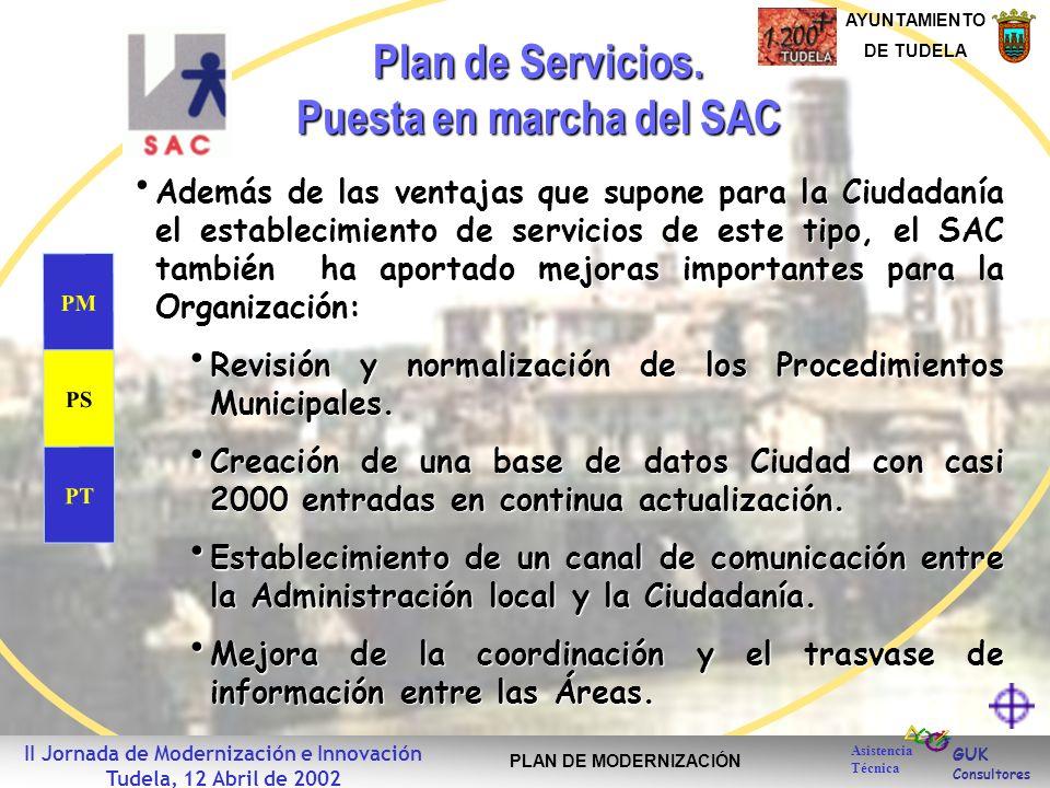 GUK Consultores AYUNTAMIENTO DE TUDELA Asistencia Técnica II Jornada de Modernización e Innovación Tudela, 12 Abril de 2002 PLAN DE MODERNIZACIÓN PT PS PM Plan de Servicios.