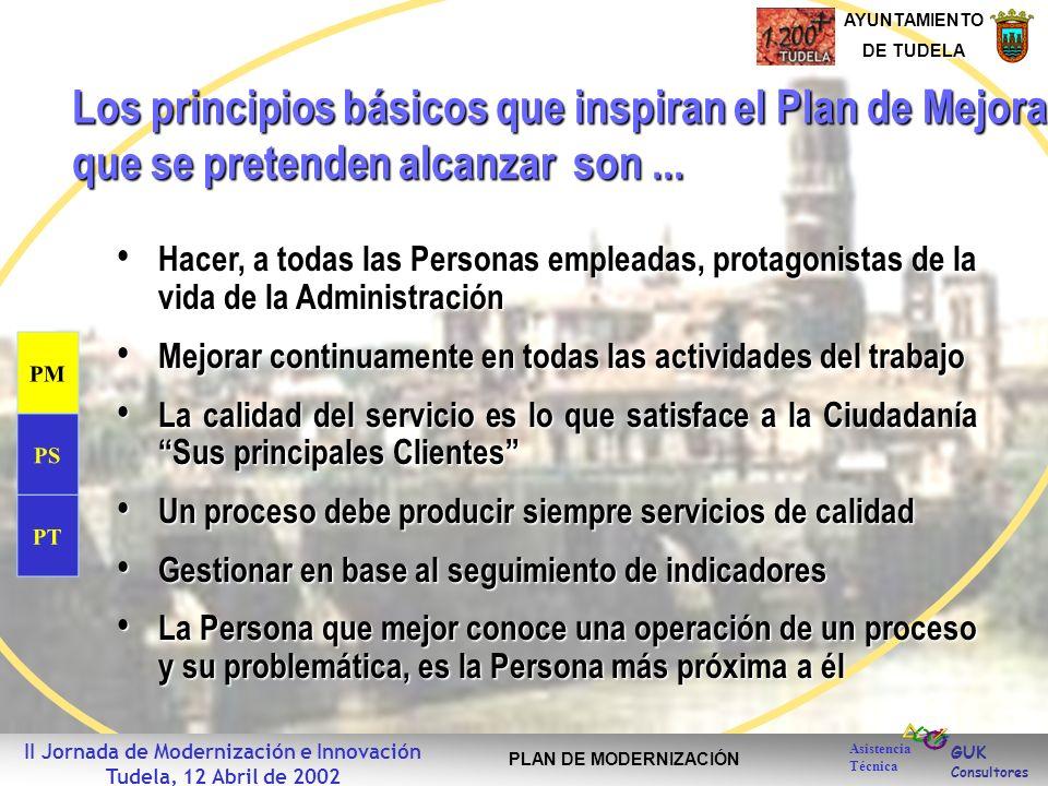 GUK Consultores AYUNTAMIENTO DE TUDELA Asistencia Técnica II Jornada de Modernización e Innovación Tudela, 12 Abril de 2002 PLAN DE MODERNIZACIÓN Hace