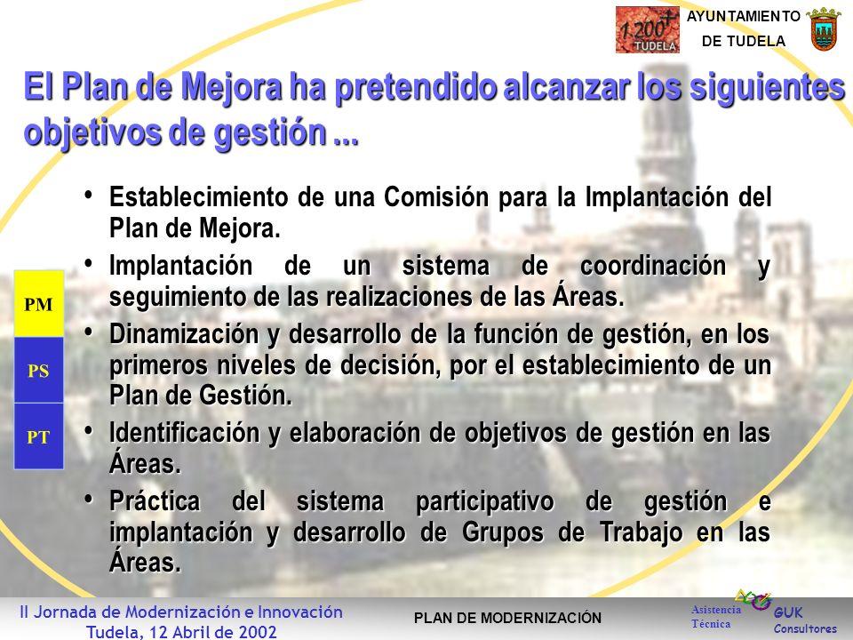GUK Consultores AYUNTAMIENTO DE TUDELA Asistencia Técnica II Jornada de Modernización e Innovación Tudela, 12 Abril de 2002 PLAN DE MODERNIZACIÓN Establecimiento de una Comisión para la Implantación del Plan de Mejora.