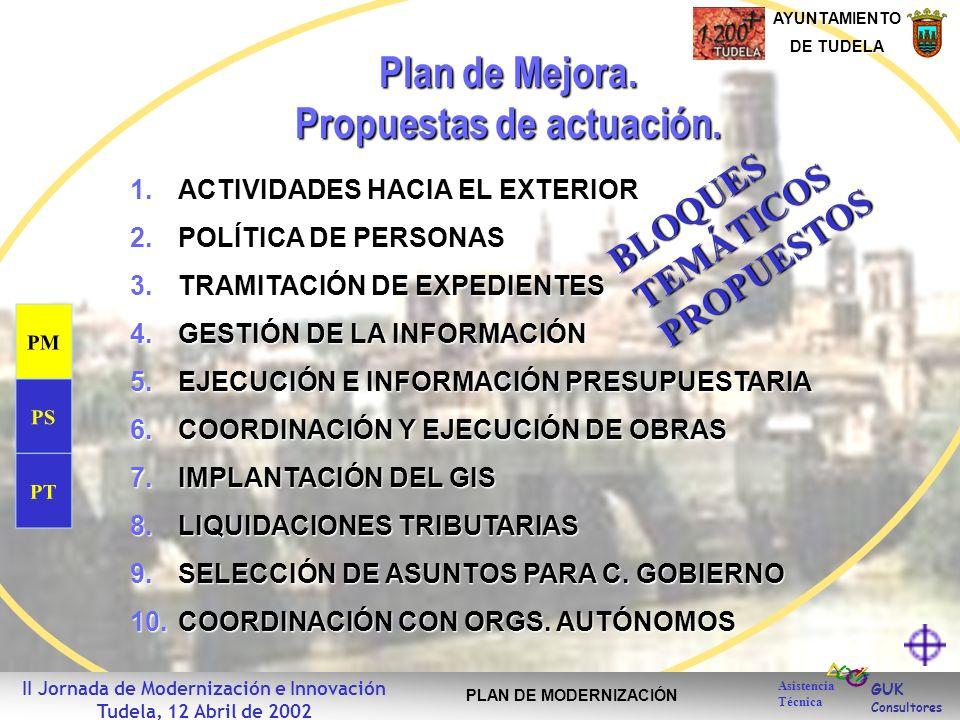 GUK Consultores AYUNTAMIENTO DE TUDELA Asistencia Técnica II Jornada de Modernización e Innovación Tudela, 12 Abril de 2002 PLAN DE MODERNIZACIÓN Plan de Mejora.