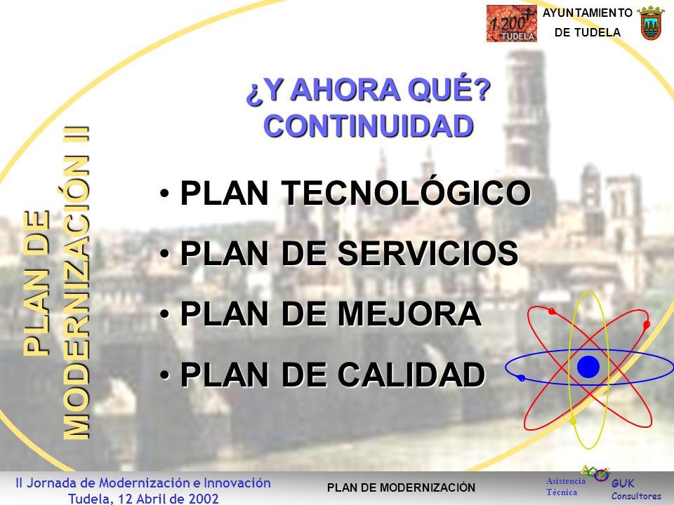 GUK Consultores AYUNTAMIENTO DE TUDELA Asistencia Técnica II Jornada de Modernización e Innovación Tudela, 12 Abril de 2002 PLAN DE MODERNIZACIÓN ¿Y AHORA QUÉ.