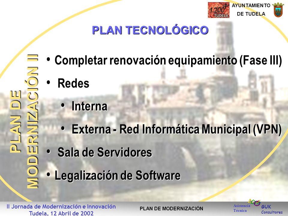 GUK Consultores AYUNTAMIENTO DE TUDELA Asistencia Técnica II Jornada de Modernización e Innovación Tudela, 12 Abril de 2002 PLAN DE MODERNIZACIÓN Comp