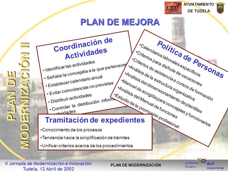 GUK Consultores AYUNTAMIENTO DE TUDELA Asistencia Técnica II Jornada de Modernización e Innovación Tudela, 12 Abril de 2002 PLAN DE MODERNIZACIÓN Coor