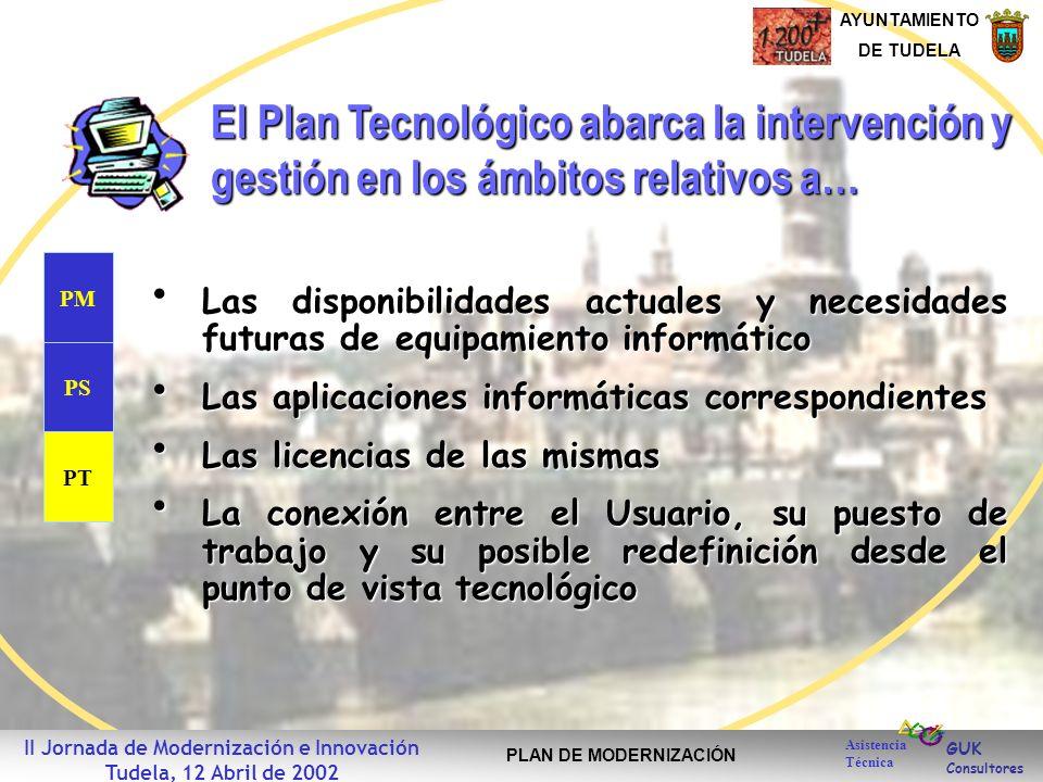GUK Consultores AYUNTAMIENTO DE TUDELA Asistencia Técnica II Jornada de Modernización e Innovación Tudela, 12 Abril de 2002 PLAN DE MODERNIZACIÓN PT P
