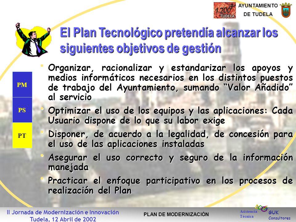 GUK Consultores AYUNTAMIENTO DE TUDELA Asistencia Técnica II Jornada de Modernización e Innovación Tudela, 12 Abril de 2002 PLAN DE MODERNIZACIÓN El P