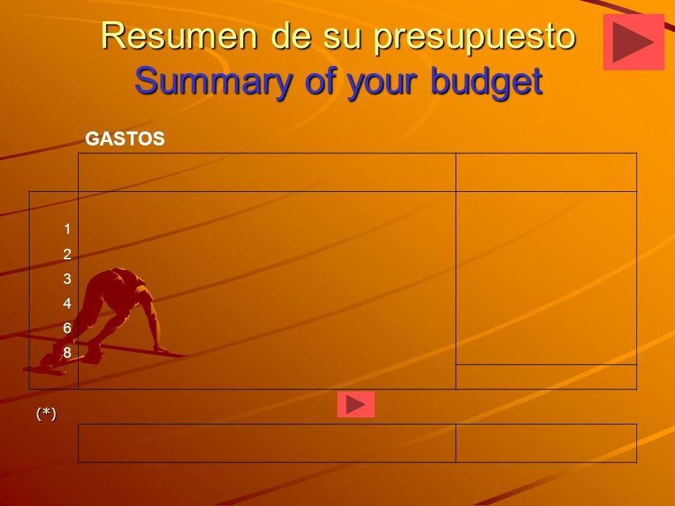 Resumen de su presupuesto Summary of your budget GASTOS 1 2 3 4 6 8 (*)