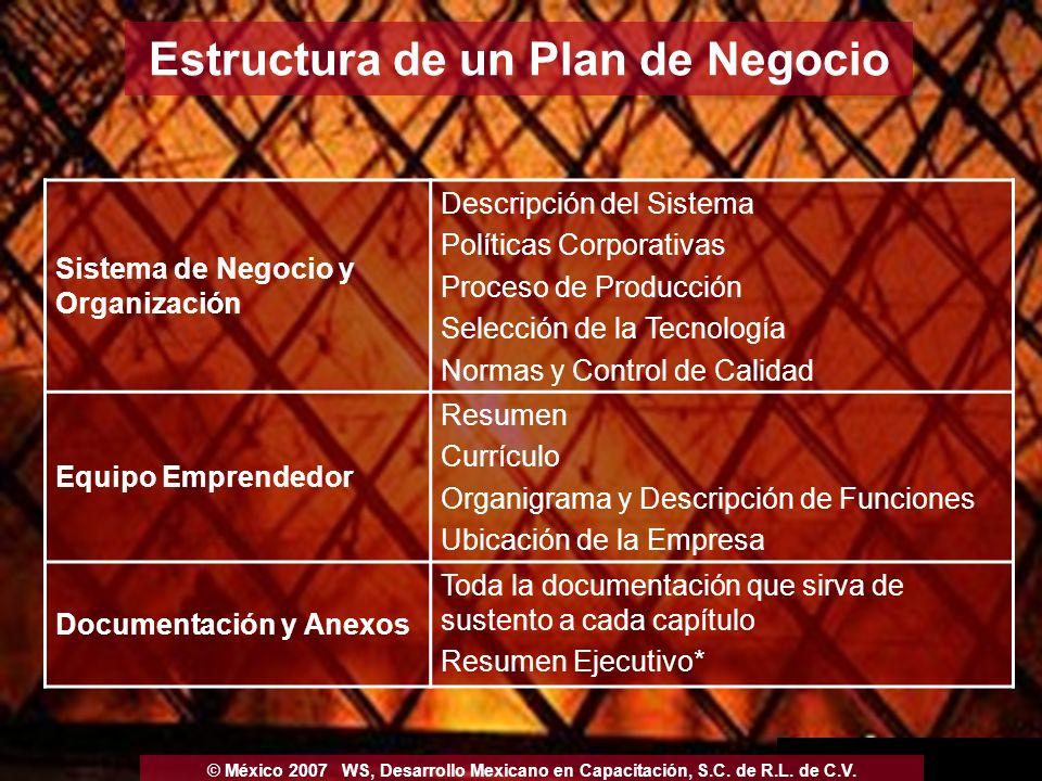 Estructura de un Plan de Negocio Sistema de Negocio y Organización Descripción del Sistema Políticas Corporativas Proceso de Producción Selección de la Tecnología Normas y Control de Calidad Equipo Emprendedor Resumen Currículo Organigrama y Descripción de Funciones Ubicación de la Empresa Documentación y Anexos Toda la documentación que sirva de sustento a cada capítulo Resumen Ejecutivo* © México 2007 WS, Desarrollo Mexicano en Capacitación, S.C.