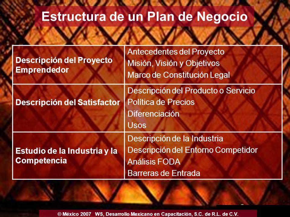 Estructura de un Plan de Negocio Planeación Estratégica Comercial Exploración de Mercado Tamaño y Segmento del Mercado Objetivo Evaluación de Satisfactores Planificación Mercadológica Retroalimentación Proyecciones Financieras Requerimientos de Capital Flujo de Efectivo Estados Financieros Análisis del Punto de Equilibrio Razones Financieras Valor Presente Neto y Tasa Interna de Retorno Programa de Recompra de Acciones © México 2007 WS, Desarrollo Mexicano en Capacitación, S.C.