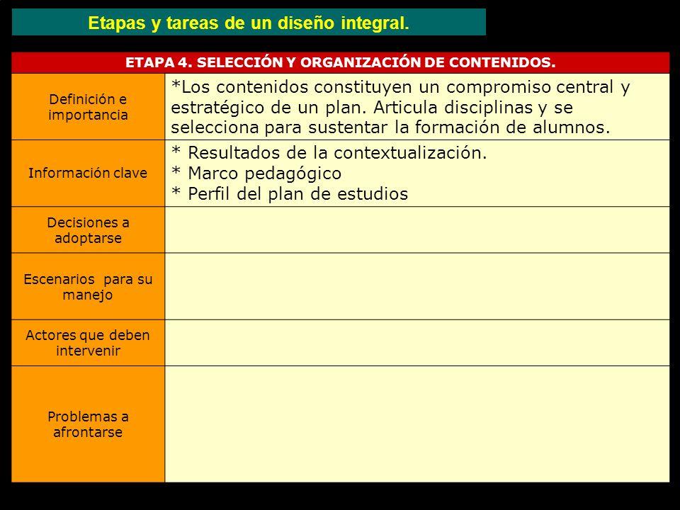 ETAPA 4.SELECCIÓN Y ORGANIZACIÓN DE CONTENIDOS.