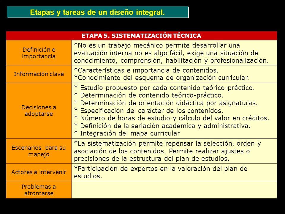 ETAPA 5. SISTEMATIZACIÓN TÉCNICA Definición e importancia *No es un trabajo mecánico permite desarrollar una evaluación interna no es algo fácil, exig