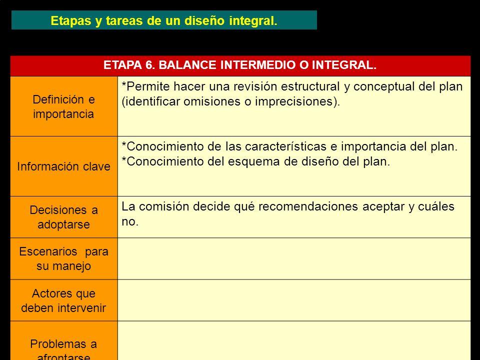 ETAPA 6.BALANCE INTERMEDIO O INTEGRAL.