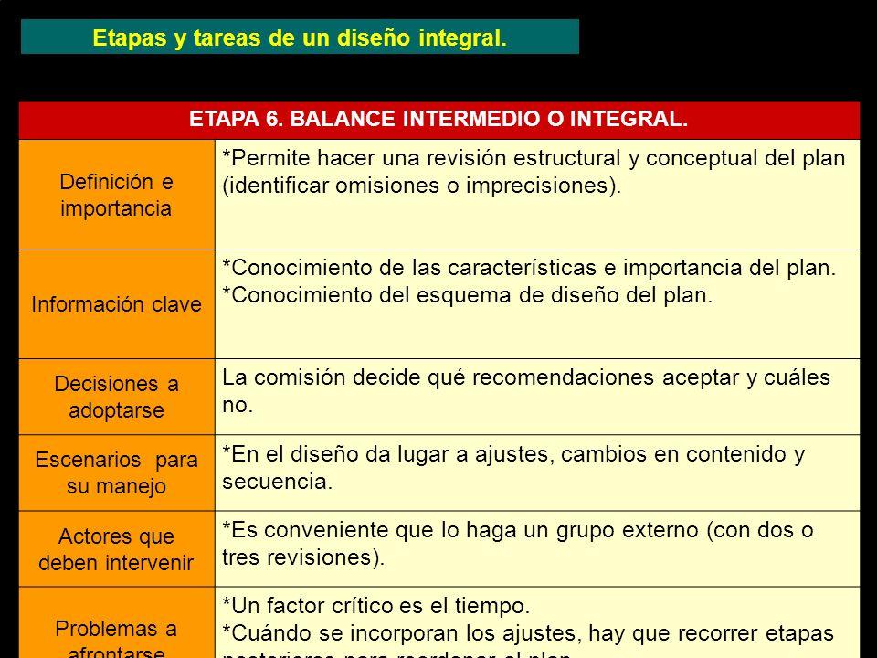 ETAPA 6. BALANCE INTERMEDIO O INTEGRAL. Definición e importancia *Permite hacer una revisión estructural y conceptual del plan (identificar omisiones