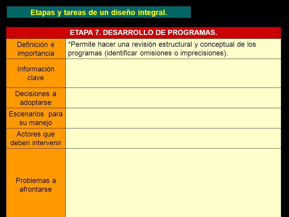 ETAPA 7. DESARROLLO DE PROGRAMAS. Definición e importancia *Permite hacer una revisión estructural y conceptual de los programas (identificar omisione