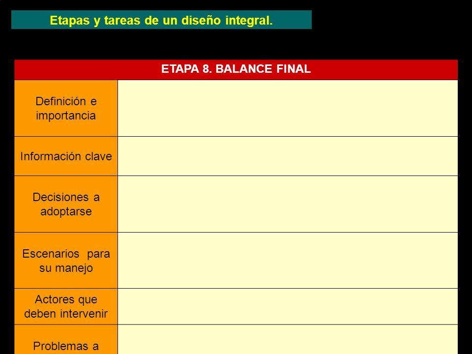 ETAPA 8. BALANCE FINAL Definición e importancia *Es la última etapa donde en forma técnica se contenderá con la arista política respondiendo con crite