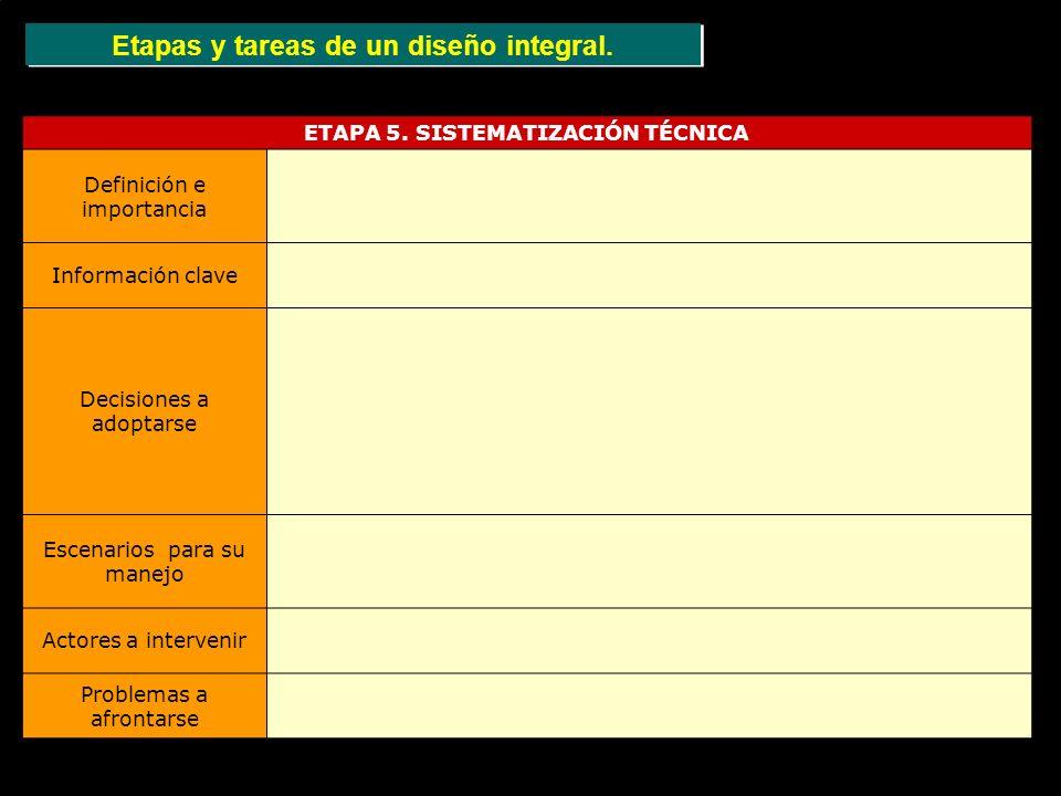 ETAPA 5.