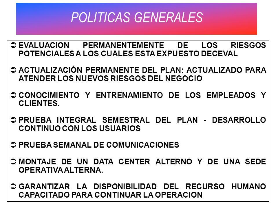 Ü EVALUACION PERMANENTEMENTE DE LOS RIESGOS POTENCIALES A LOS CUALES ESTA EXPUESTO DECEVAL Ü ACTUALIZACIÓN PERMANENTE DEL PLAN: ACTUALIZADO PARA ATEND