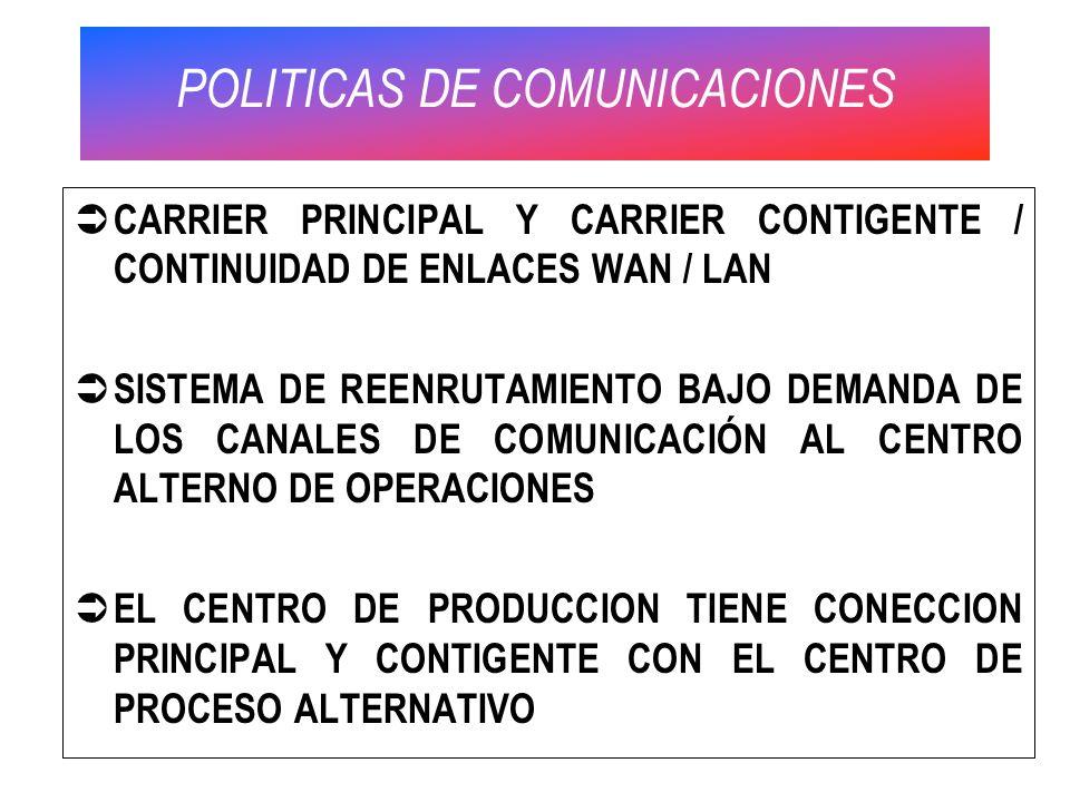 POLITICAS DE COMUNICACIONES Ü CARRIER PRINCIPAL Y CARRIER CONTIGENTE / CONTINUIDAD DE ENLACES WAN / LAN Ü SISTEMA DE REENRUTAMIENTO BAJO DEMANDA DE LO