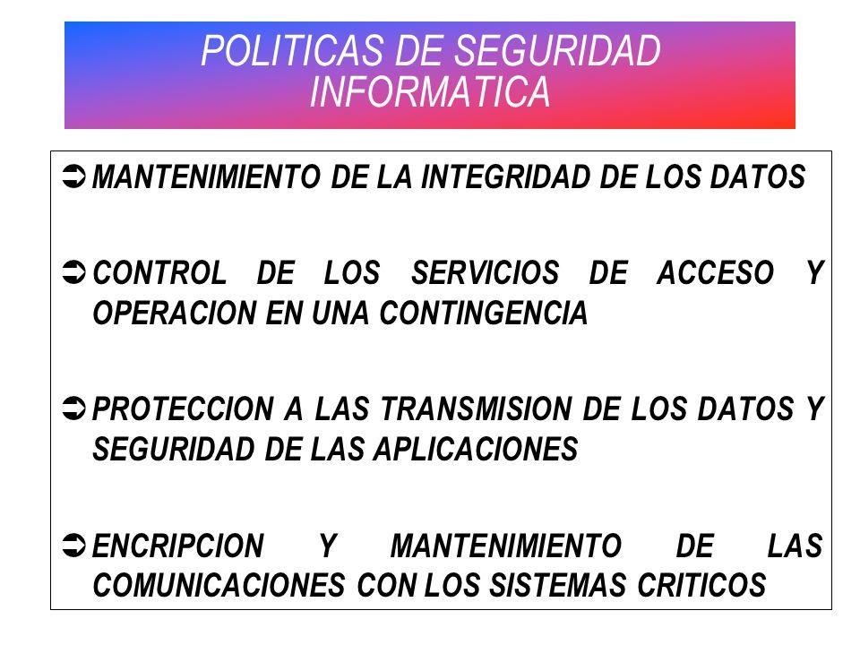 POLITICAS DE SEGURIDAD INFORMATICA Ü MANTENIMIENTO DE LA INTEGRIDAD DE LOS DATOS Ü CONTROL DE LOS SERVICIOS DE ACCESO Y OPERACION EN UNA CONTINGENCIA