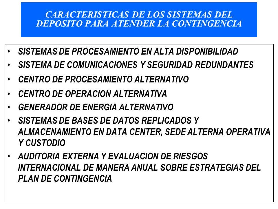 CARACTERISTICAS DE LOS SISTEMAS DEL DEPOSITO PARA ATENDER LA CONTINGENCIA SISTEMAS DE PROCESAMIENTO EN ALTA DISPONIBILIDAD SISTEMA DE COMUNICACIONES Y