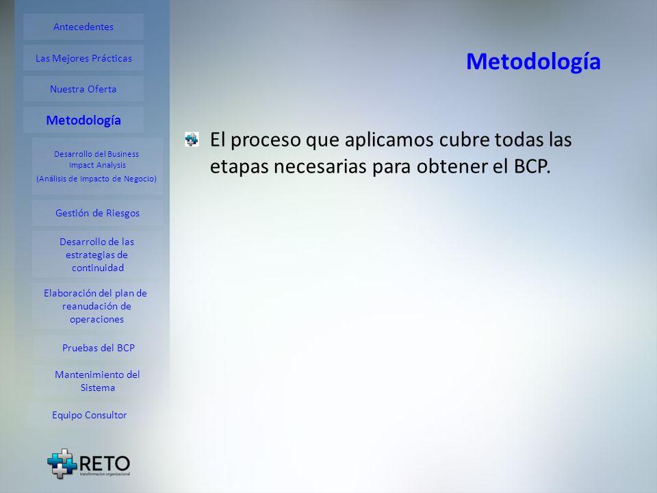 Metodología El proceso que aplicamos cubre todas las etapas necesarias para obtener el BCP. Antecedentes Las Mejores Prácticas Nuestra Oferta Metodolo