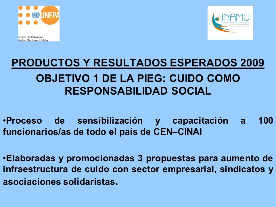 PRODUCTOS Y RESULTADOS ESPERADOS 2009 OBJETIVO 1 DE LA PIEG: CUIDO COMO RESPONSABILIDAD SOCIAL Proceso de sensibilización y capacitación a 100 funcion