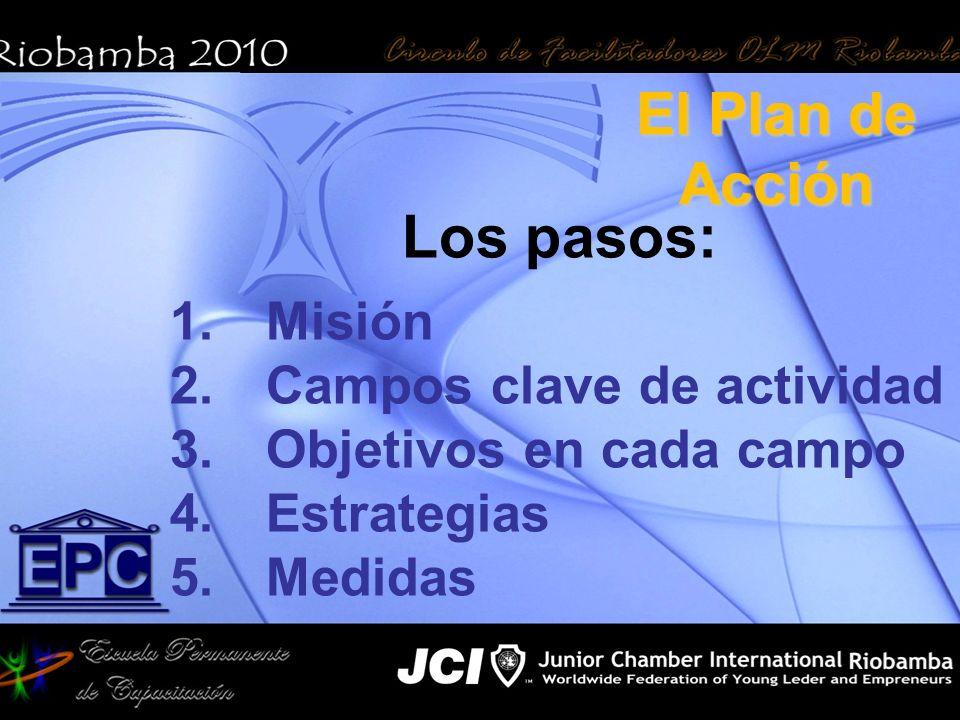 El Plan de Acción Los pasos: 1.Misión 2.Campos clave de actividad 3.Objetivos en cada campo 4.Estrategias 5.Medidas