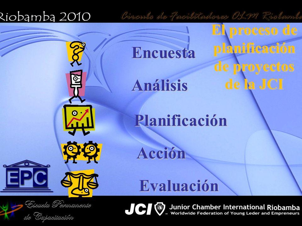 El proceso de planificación de proyectos de la JCI Encuesta Análisis Planificación Acción Evaluación