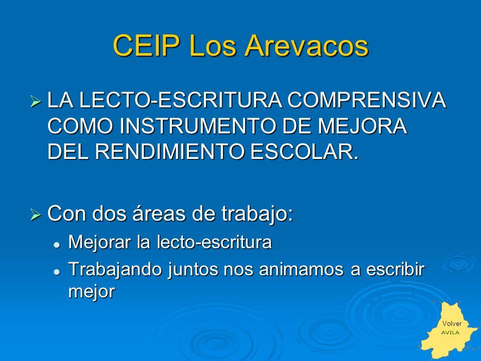 CEIP Los Arevacos LA LECTO-ESCRITURA COMPRENSIVA COMO INSTRUMENTO DE MEJORA DEL RENDIMIENTO ESCOLAR.