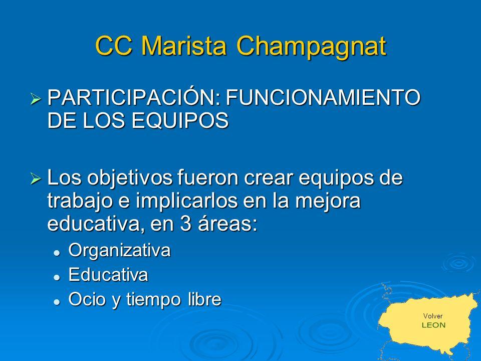 CC Marista Champagnat PARTICIPACIÓN: FUNCIONAMIENTO DE LOS EQUIPOS PARTICIPACIÓN: FUNCIONAMIENTO DE LOS EQUIPOS Los objetivos fueron crear equipos de trabajo e implicarlos en la mejora educativa, en 3 áreas: Los objetivos fueron crear equipos de trabajo e implicarlos en la mejora educativa, en 3 áreas: Organizativa Organizativa Educativa Educativa Ocio y tiempo libre Ocio y tiempo libre Volver