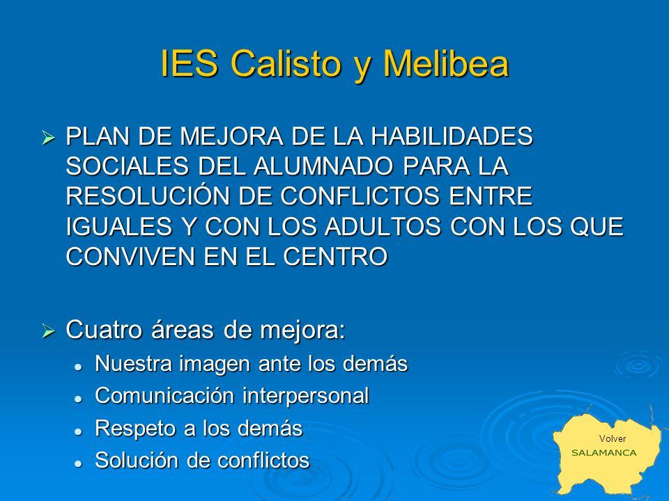 IES Calisto y Melibea PLAN DE MEJORA DE LA HABILIDADES SOCIALES DEL ALUMNADO PARA LA RESOLUCIÓN DE CONFLICTOS ENTRE IGUALES Y CON LOS ADULTOS CON LOS QUE CONVIVEN EN EL CENTRO PLAN DE MEJORA DE LA HABILIDADES SOCIALES DEL ALUMNADO PARA LA RESOLUCIÓN DE CONFLICTOS ENTRE IGUALES Y CON LOS ADULTOS CON LOS QUE CONVIVEN EN EL CENTRO Cuatro áreas de mejora: Cuatro áreas de mejora: Nuestra imagen ante los demás Nuestra imagen ante los demás Comunicación interpersonal Comunicación interpersonal Respeto a los demás Respeto a los demás Solución de conflictos Solución de conflictos Volver