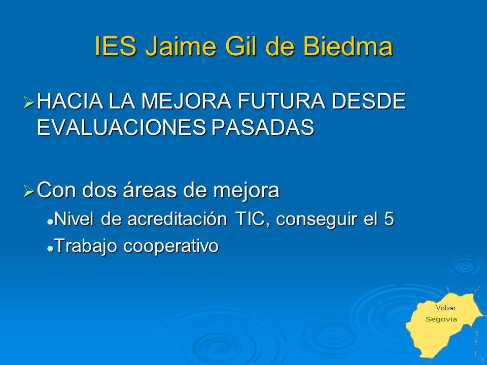 IES Jaime Gil de Biedma HACIA LA MEJORA FUTURA DESDE EVALUACIONES PASADAS HACIA LA MEJORA FUTURA DESDE EVALUACIONES PASADAS Con dos áreas de mejora Con dos áreas de mejora Nivel de acreditación TIC, conseguir el 5 Nivel de acreditación TIC, conseguir el 5 Trabajo cooperativo Trabajo cooperativo Volver