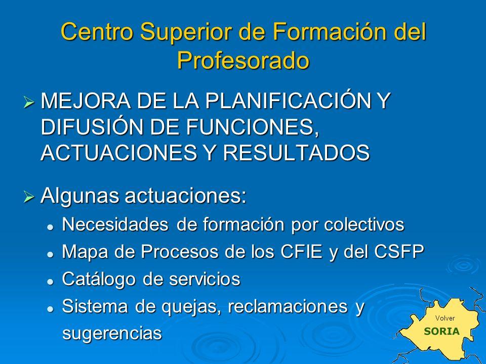 Centro Superior de Formación del Profesorado MEJORA DE LA PLANIFICACIÓN Y DIFUSIÓN DE FUNCIONES, ACTUACIONES Y RESULTADOS MEJORA DE LA PLANIFICACIÓN Y DIFUSIÓN DE FUNCIONES, ACTUACIONES Y RESULTADOS Algunas actuaciones: Algunas actuaciones: Necesidades de formación por colectivos Necesidades de formación por colectivos Mapa de Procesos de los CFIE y del CSFP Mapa de Procesos de los CFIE y del CSFP Catálogo de servicios Catálogo de servicios Sistema de quejas, reclamaciones y Sistema de quejas, reclamaciones y sugerencias sugerencias Volver