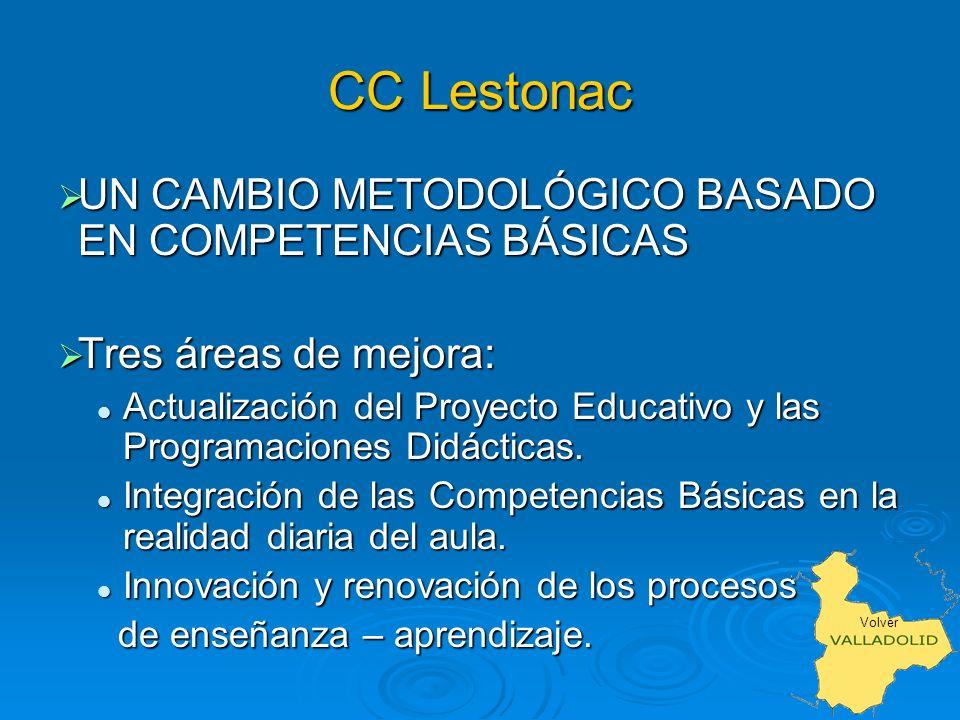 CC Lestonac UN CAMBIO METODOLÓGICO BASADO EN COMPETENCIAS BÁSICAS UN CAMBIO METODOLÓGICO BASADO EN COMPETENCIAS BÁSICAS Tres áreas de mejora: Tres áreas de mejora: Actualización del Proyecto Educativo y las Programaciones Didácticas.