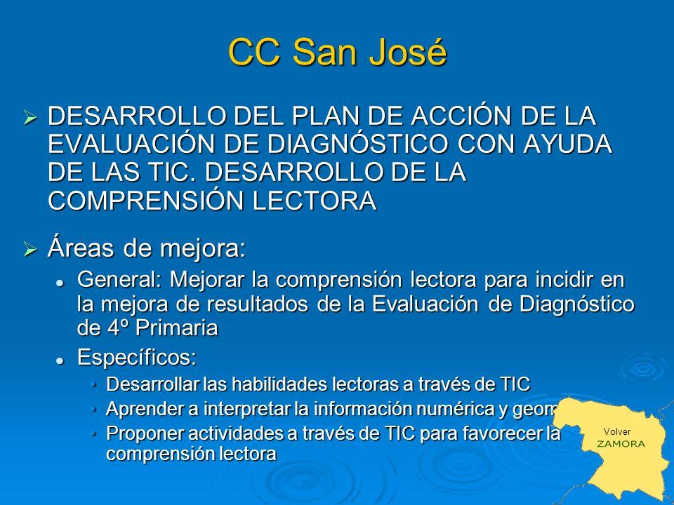 CC San José DESARROLLO DEL PLAN DE ACCIÓN DE LA EVALUACIÓN DE DIAGNÓSTICO CON AYUDA DE LAS TIC.