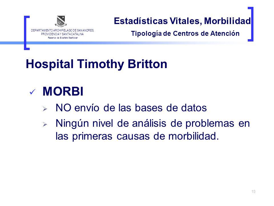 15 MORBI NO envío de las bases de datos Ningún nivel de análisis de problemas en las primeras causas de morbilidad. Hospital Timothy Britton Estadísti