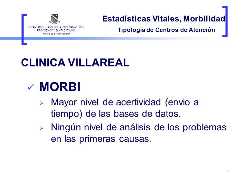 17 MORBI Mayor nivel de acertividad (envio a tiempo) de las bases de datos. Ningún nivel de análisis de los problemas en las primeras causas. CLINICA