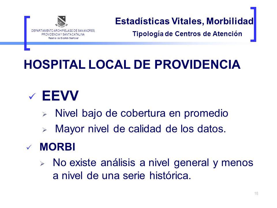 18 EEVV Nivel bajo de cobertura en promedio Mayor nivel de calidad de los datos. HOSPITAL LOCAL DE PROVIDENCIA Estadísticas Vitales, Morbilidad Tipolo