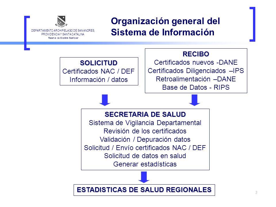 3 Organización general del Sistema de Información DEPARTAMENTO ARCHIPIELAGO DE SAN ANDRES, PROVIDENCIA Y SANTA CATALINA Reserva de Biosfera Seaflower