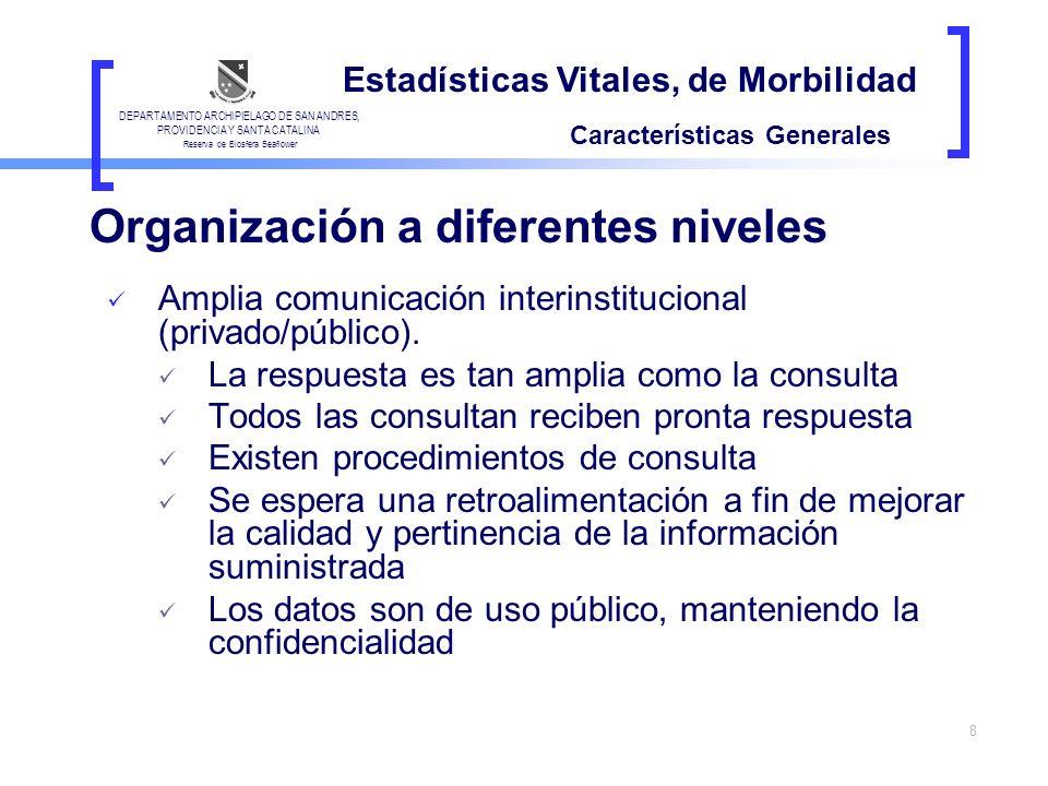 8 Amplia comunicación interinstitucional (privado/público). La respuesta es tan amplia como la consulta Todos las consultan reciben pronta respuesta E