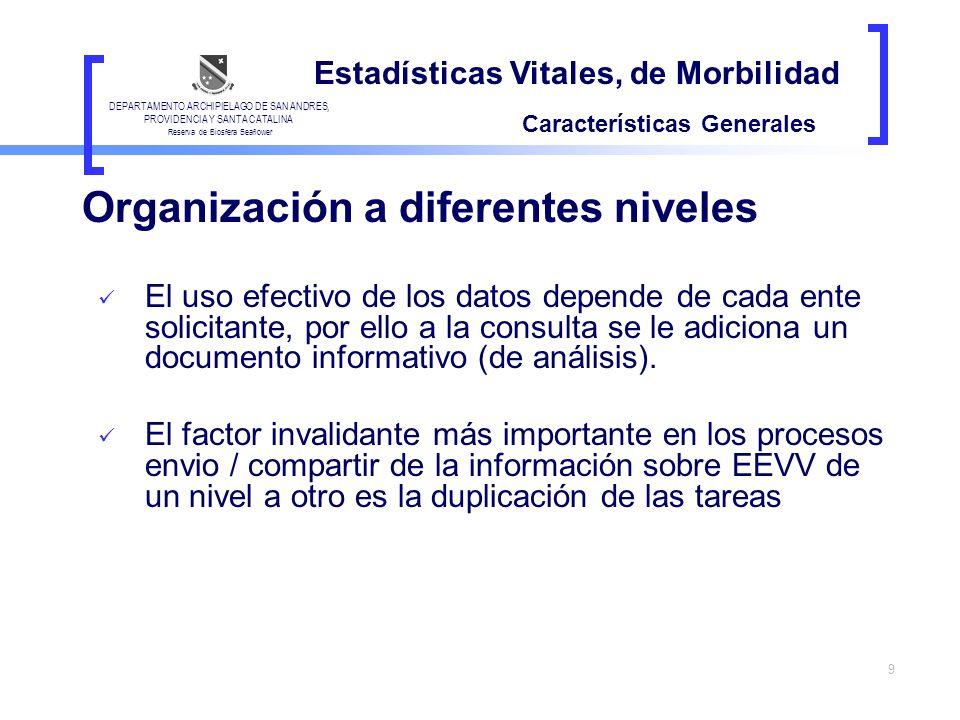 9 El uso efectivo de los datos depende de cada ente solicitante, por ello a la consulta se le adiciona un documento informativo (de análisis). El fact