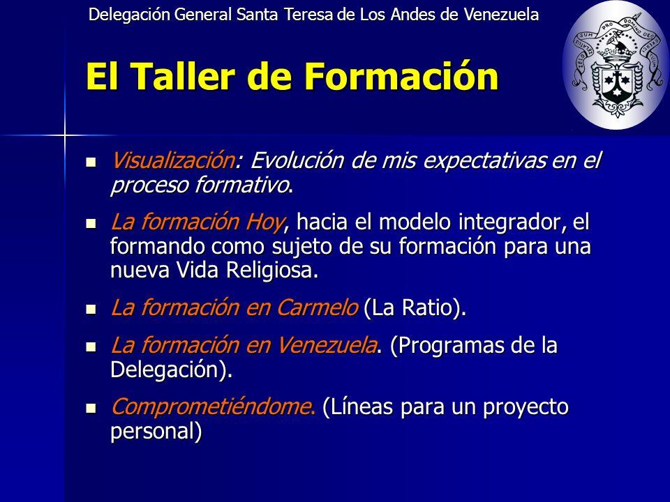 Delegación General Santa Teresa de Los Andes de Venezuela El Taller de Formación Visualización: Evolución de mis expectativas en el proceso formativo.