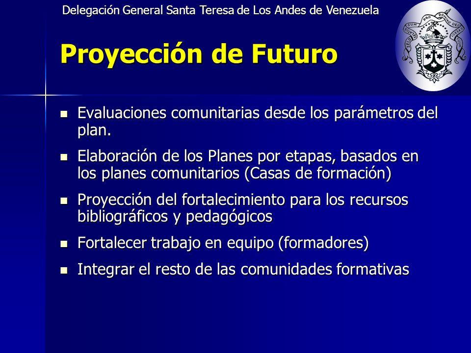 Delegación General Santa Teresa de Los Andes de Venezuela Proyección de Futuro Evaluaciones comunitarias desde los parámetros del plan.