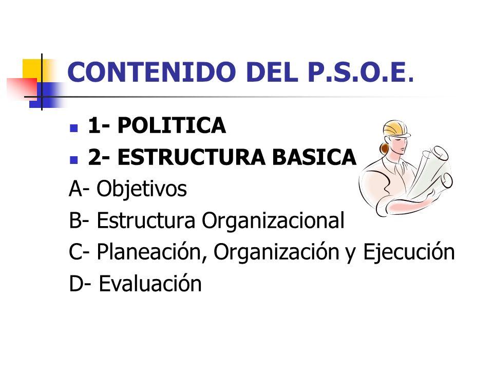 CONTENIDO DEL P.S.O.E. 1- POLITICA 2- ESTRUCTURA BASICA A- Objetivos B- Estructura Organizacional C- Planeación, Organización y Ejecución D- Evaluació