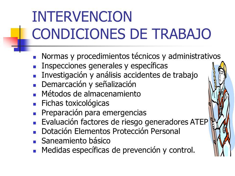 INTERVENCION CONDICIONES DE TRABAJO Normas y procedimientos técnicos y administrativos Inspecciones generales y específicas Investigación y análisis a