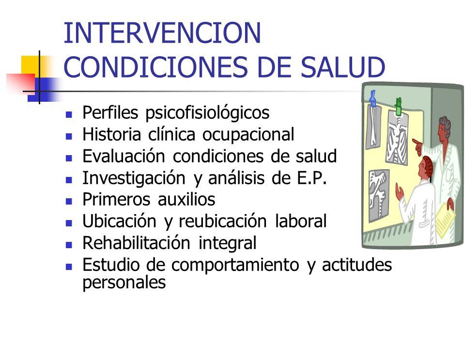 INTERVENCION CONDICIONES DE SALUD Perfiles psicofisiológicos Historia clínica ocupacional Evaluación condiciones de salud Investigación y análisis de