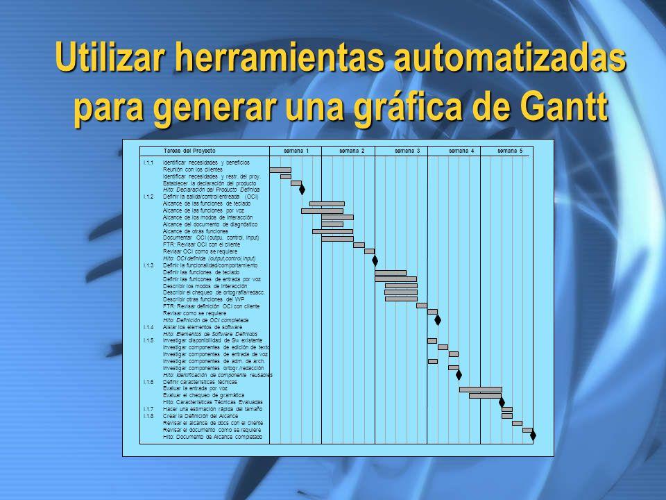 Utilizar herramientas automatizadas para generar una gráfica de Gantt I.1.1 Identificar necesidades y beneficios Reunión con los clientes Identificar