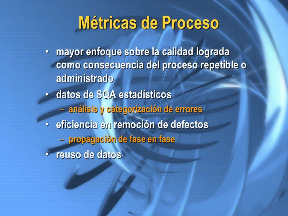 Métricas de Proceso mayor enfoque sobre la calidad lograda como consecuencia del proceso repetible o administrado mayor enfoque sobre la calidad logra
