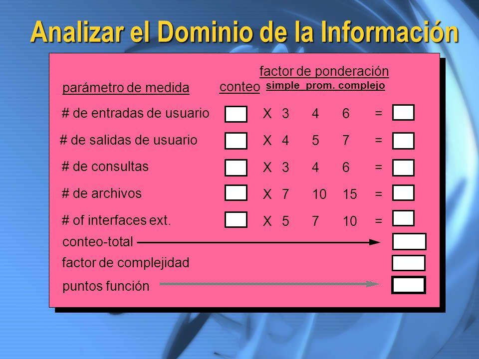 Analizar el Dominio de la Información factor de complejidad puntos función # de entradas de usuario # de salidas de usuario # de consultas # de archiv