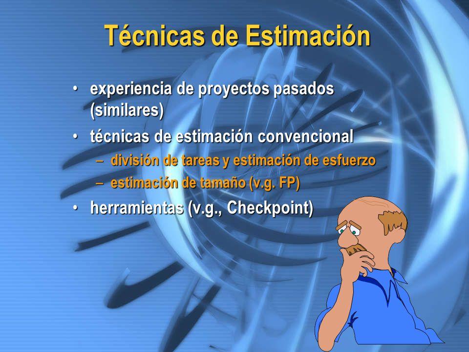 Técnicas de Estimación experiencia de proyectos pasados (similares) experiencia de proyectos pasados (similares) técnicas de estimación convencional t