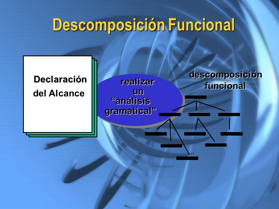 Descomposición Funcional Declaración del Alcance realizar un análisis gramatical